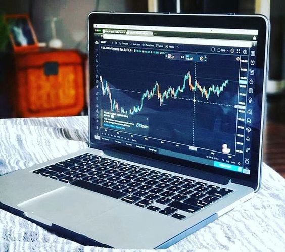 Best Day Trading Platforms for 2020